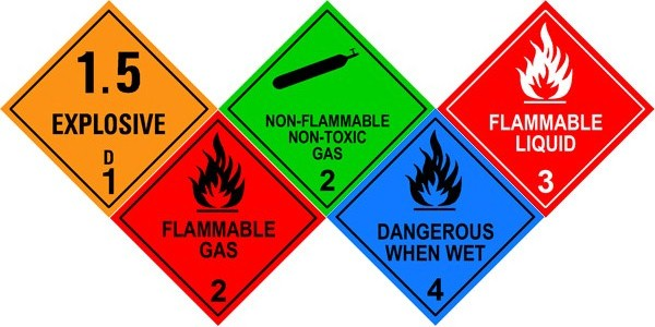 Chemical Health Risk Assessment Malaysia